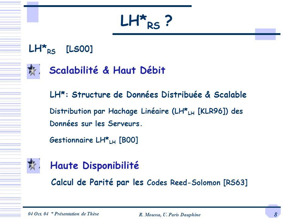 LH*RS LH*RS [LS00] Scalabilité & Haut Débit Haute Disponibilité